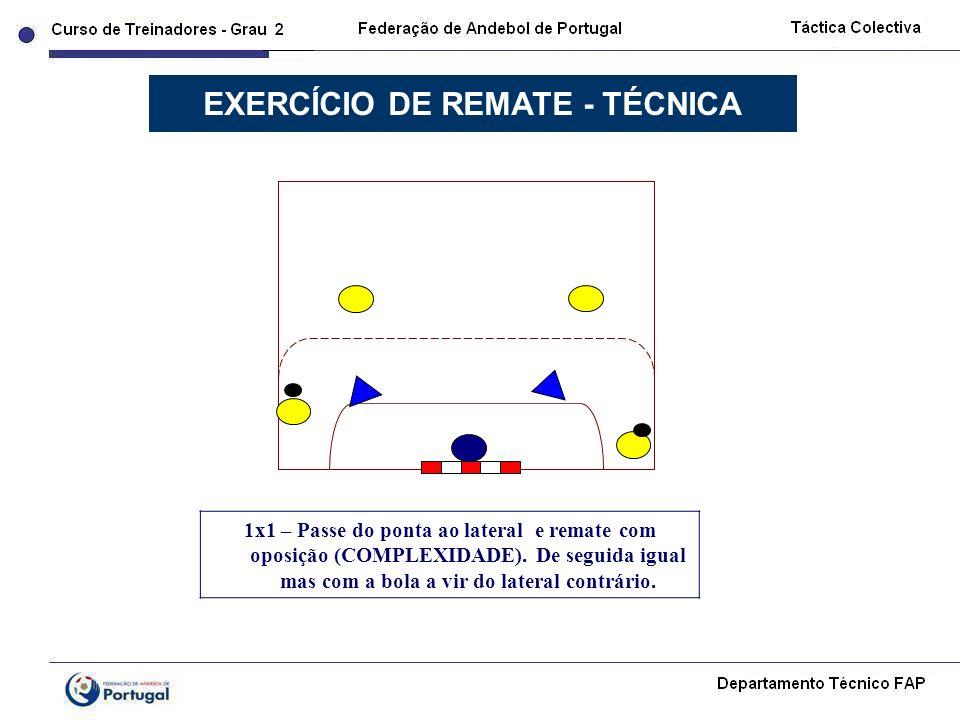 EXERCÍCIO DE REMATE - TÉCNICA
