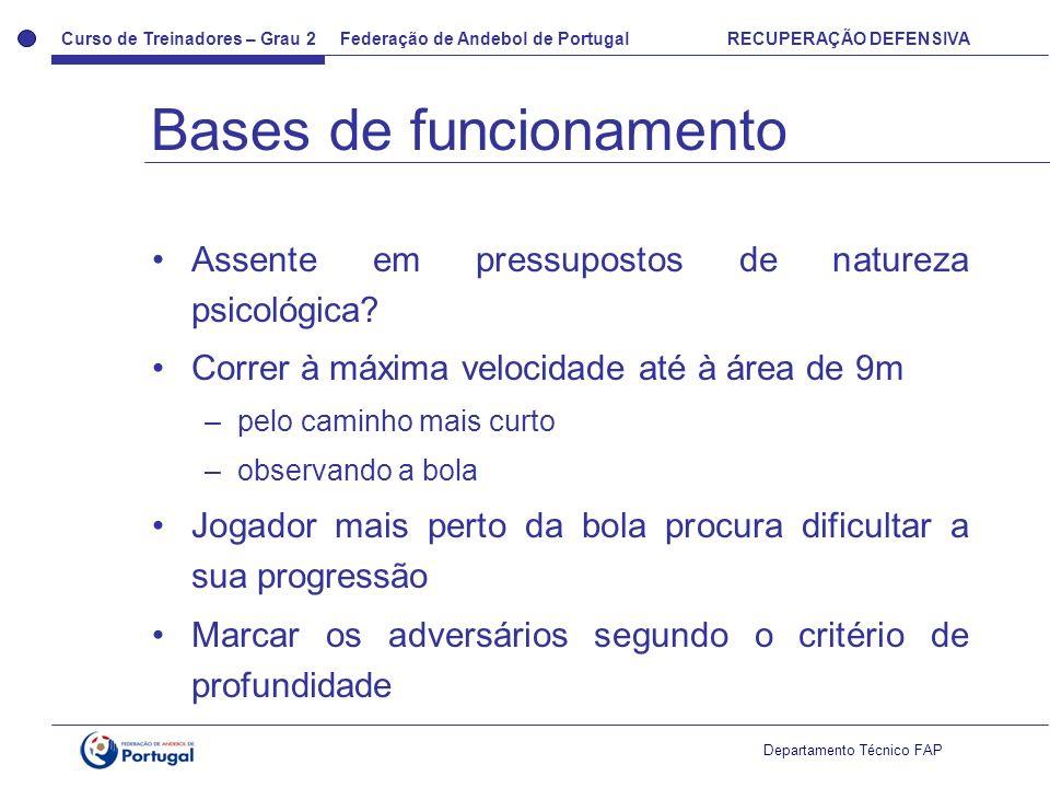 Bases de funcionamento