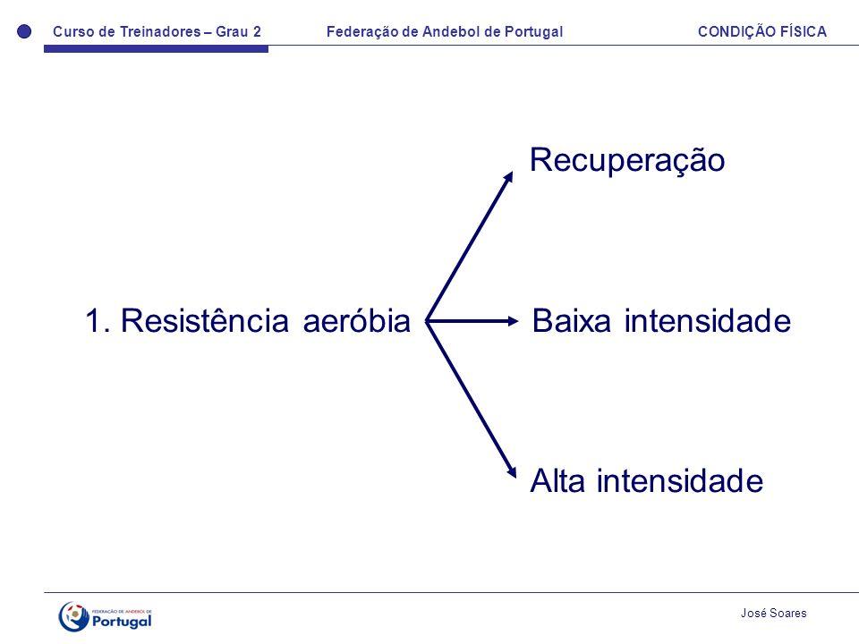 1. Resistência aeróbia Baixa intensidade
