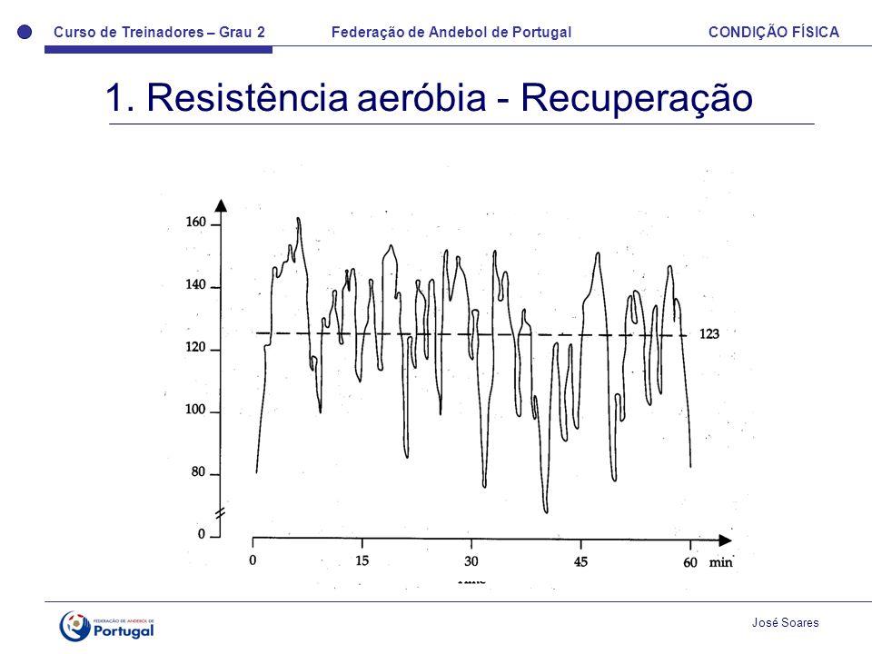 1. Resistência aeróbia - Recuperação