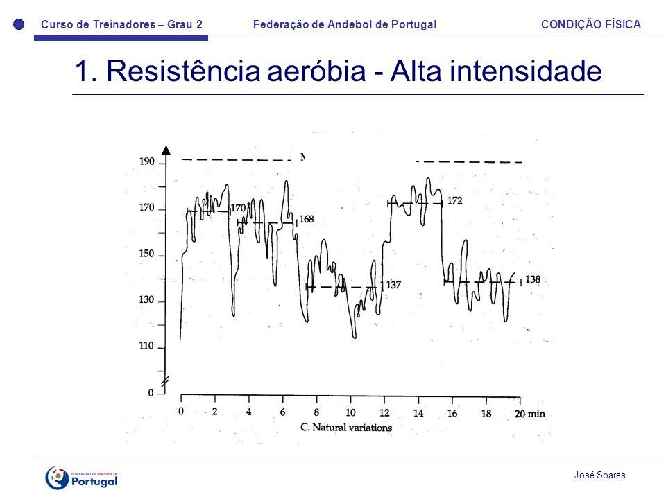 1. Resistência aeróbia - Alta intensidade