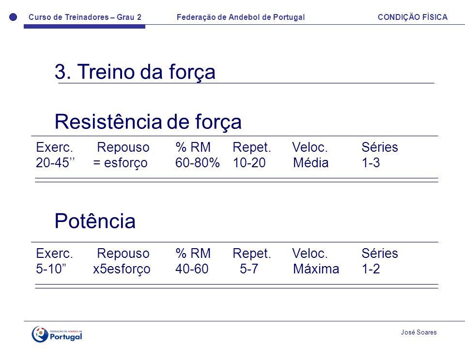 3. Treino da força Resistência de força Potência