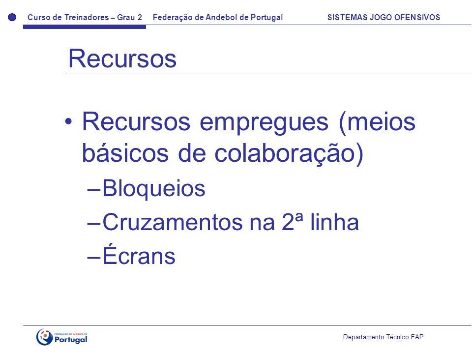Recursos empregues (meios básicos de colaboração)