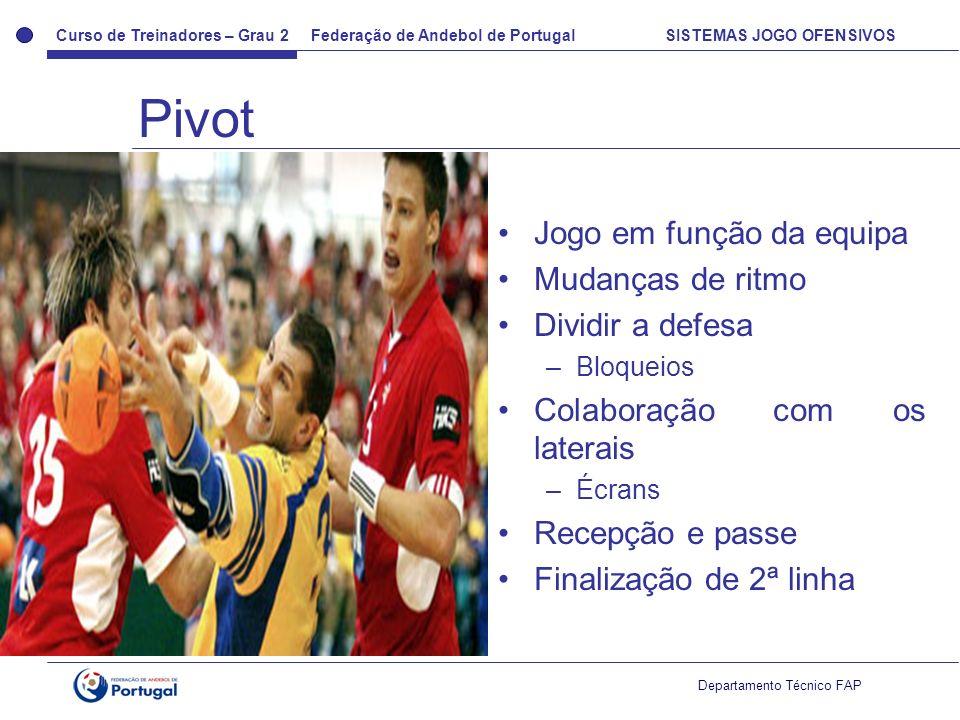 Pivot Jogo em função da equipa Mudanças de ritmo Dividir a defesa