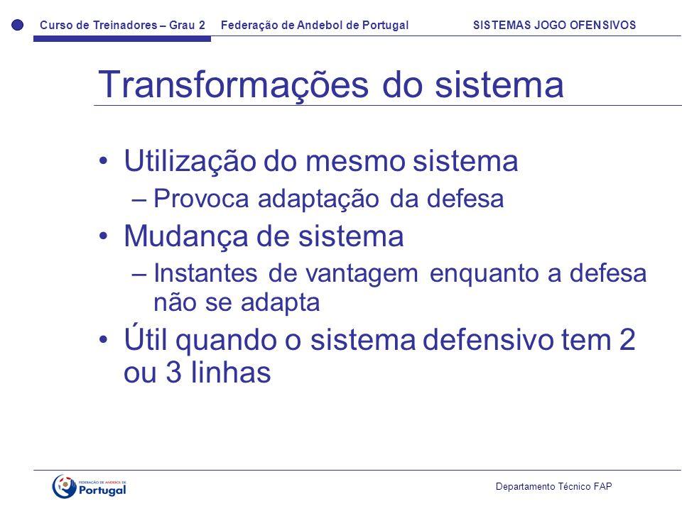Transformações do sistema
