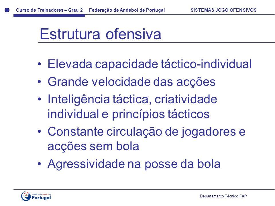 Estrutura ofensiva Elevada capacidade táctico-individual