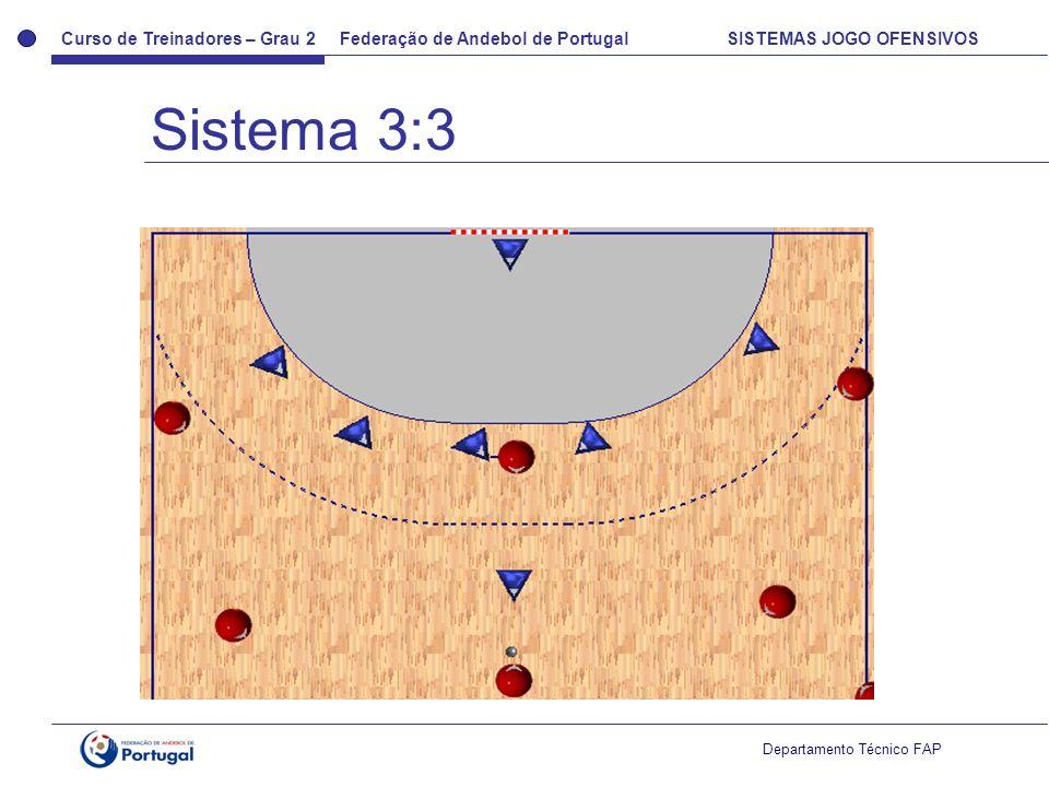 Sistema 3:3