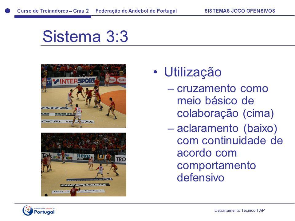 Sistema 3:3 Utilização. cruzamento como meio básico de colaboração (cima)