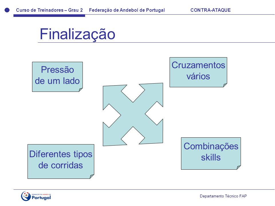 Finalização Cruzamentos Pressão vários de um lado Combinações skills