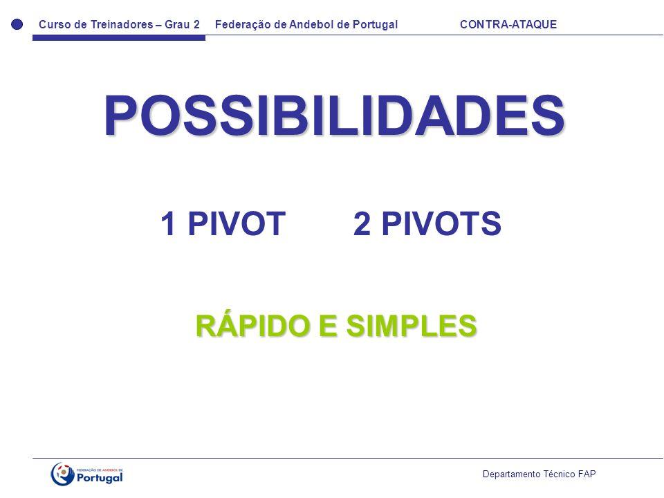 POSSIBILIDADES 1 PIVOT 2 PIVOTS RÁPIDO E SIMPLES
