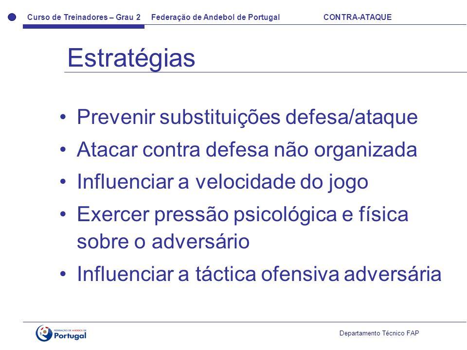Estratégias Prevenir substituições defesa/ataque