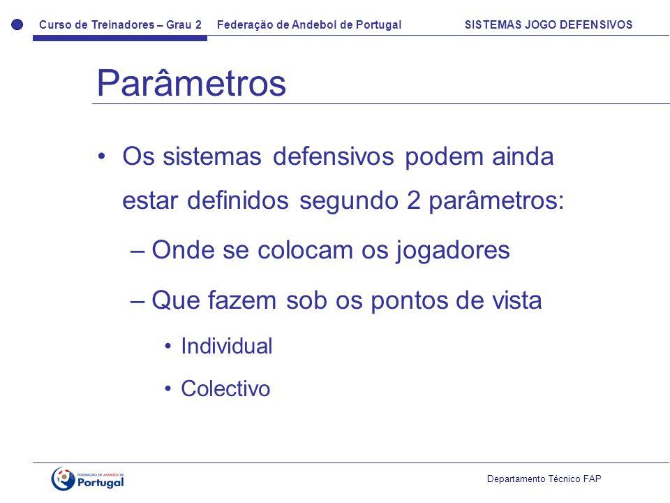 Parâmetros Os sistemas defensivos podem ainda estar definidos segundo 2 parâmetros: Onde se colocam os jogadores.