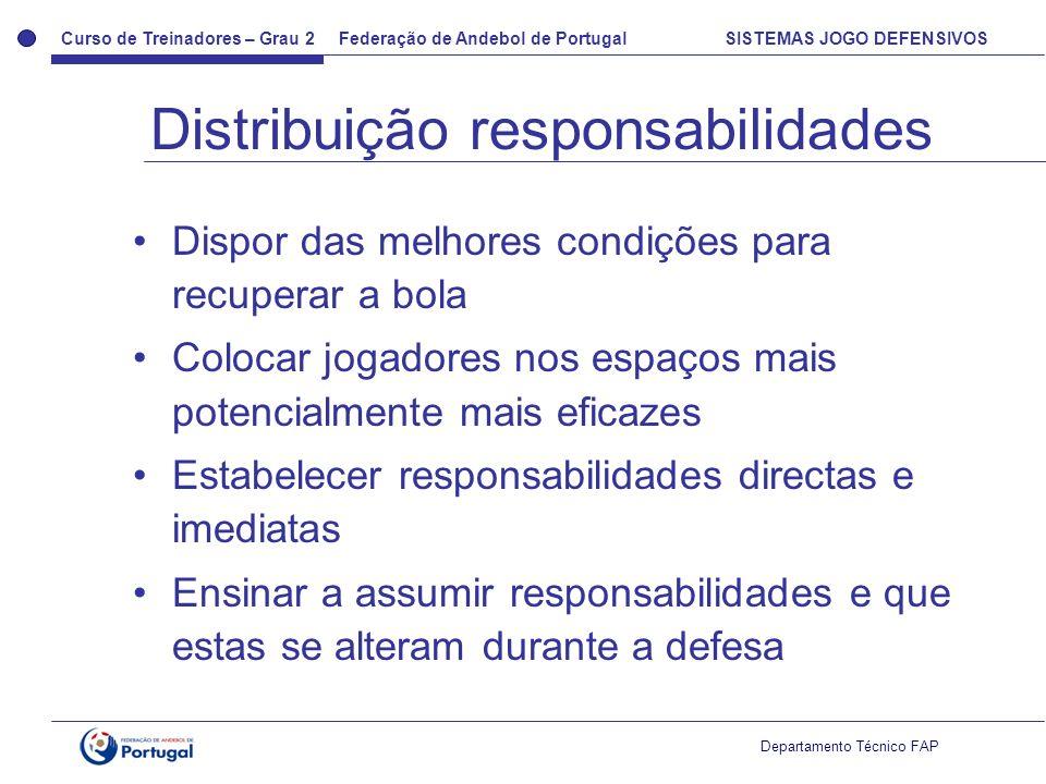 Distribuição responsabilidades