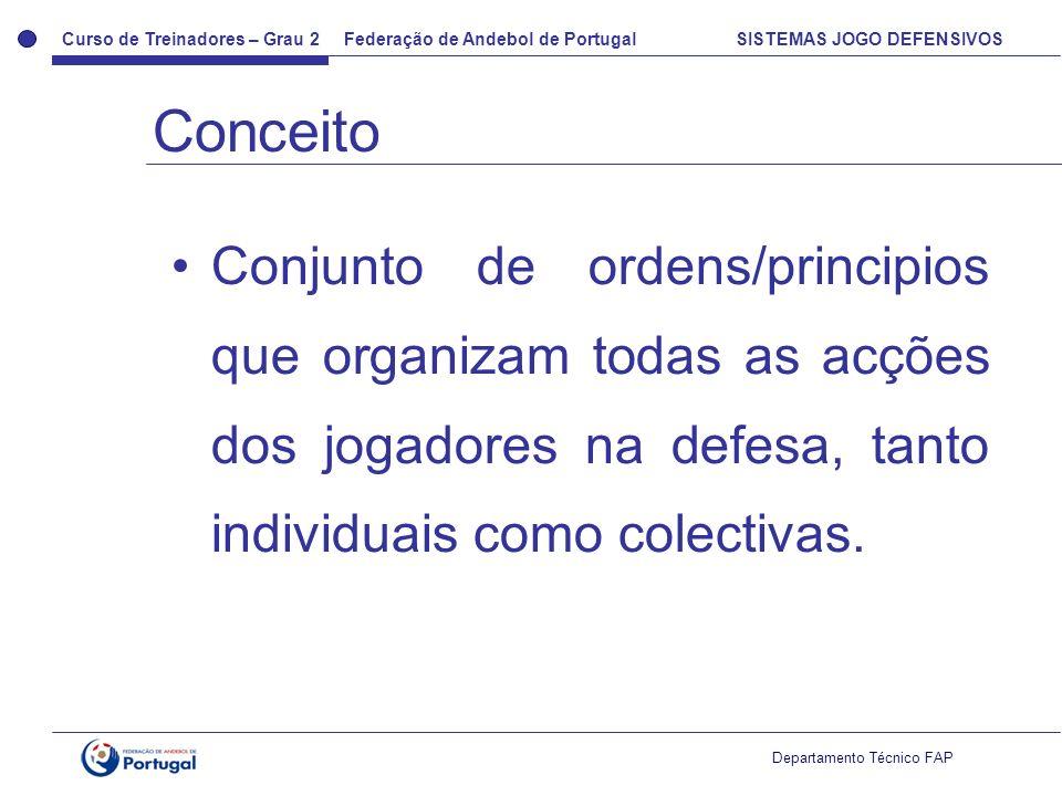 Conceito Conjunto de ordens/principios que organizam todas as acções dos jogadores na defesa, tanto individuais como colectivas.