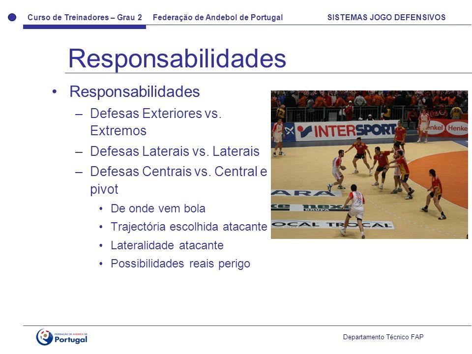 Responsabilidades Responsabilidades Defesas Exteriores vs. Extremos