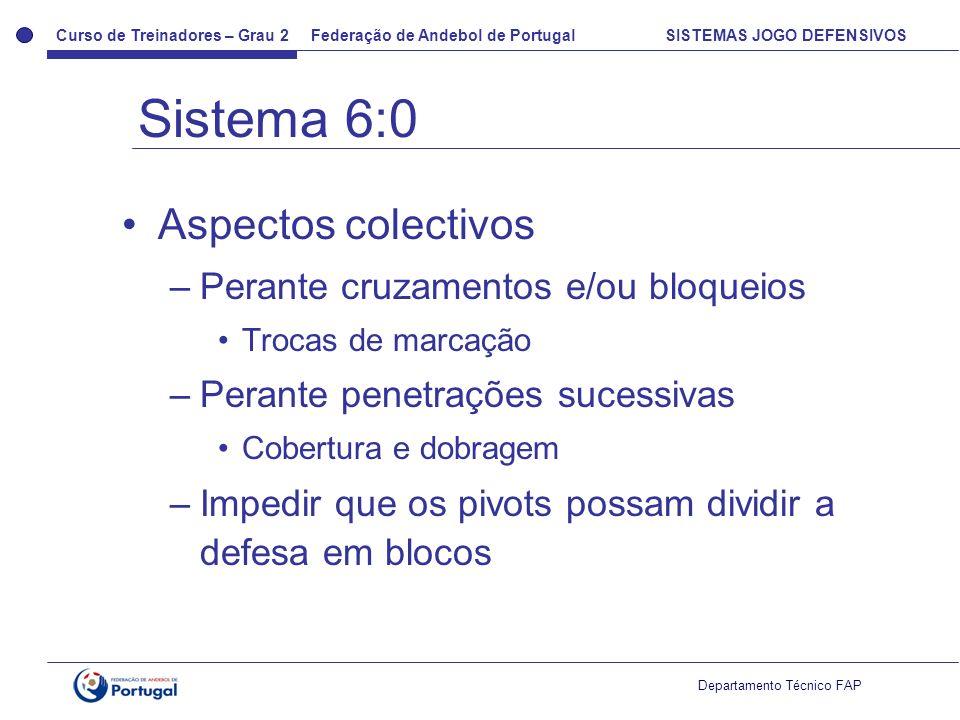 Sistema 6:0 Aspectos colectivos Perante cruzamentos e/ou bloqueios