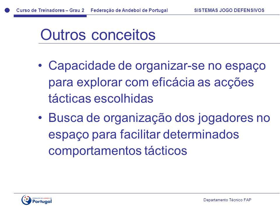 Outros conceitos Capacidade de organizar-se no espaço para explorar com eficácia as acções tácticas escolhidas.