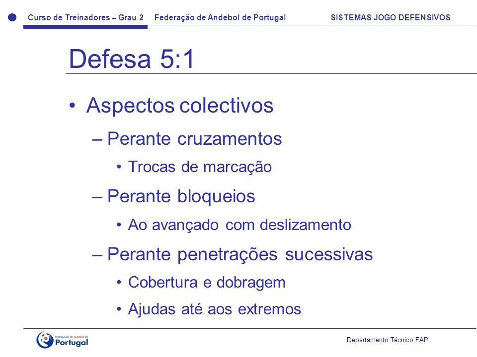 Defesa 5:1 Aspectos colectivos Perante cruzamentos Perante bloqueios