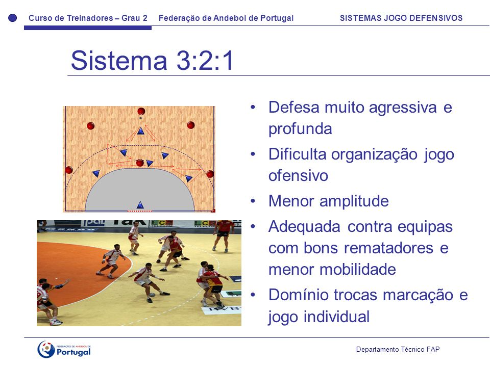 Sistema 3:2:1 Defesa muito agressiva e profunda