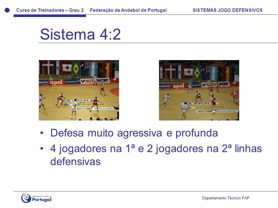 Sistema 4:2 Defesa muito agressiva e profunda