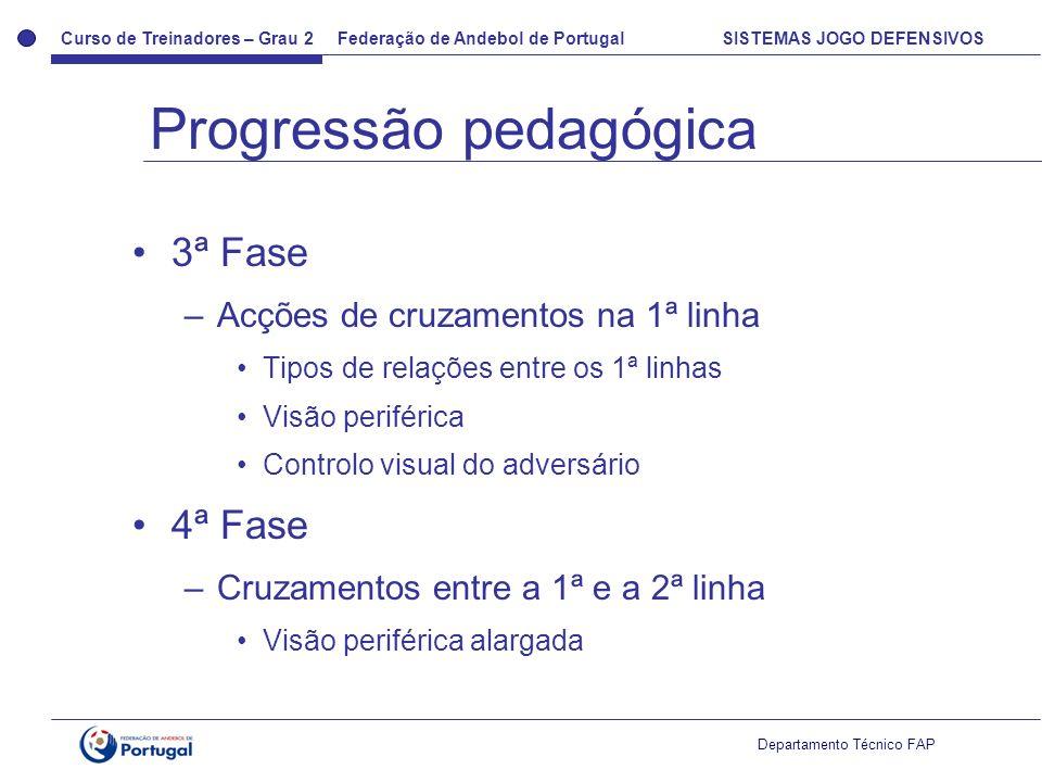 Progressão pedagógica