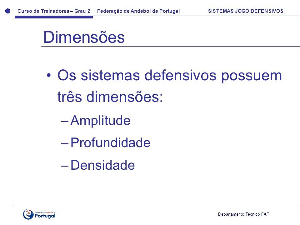 Dimensões Os sistemas defensivos possuem três dimensões: Amplitude