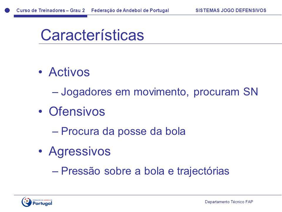 Características Activos Ofensivos Agressivos