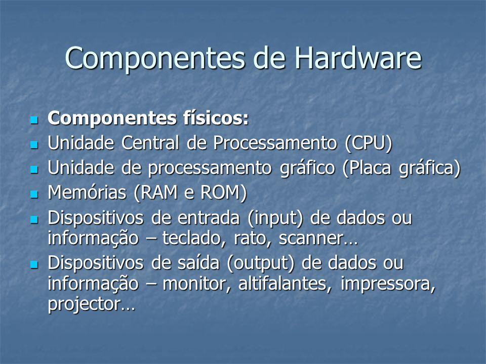 Componentes de Hardware