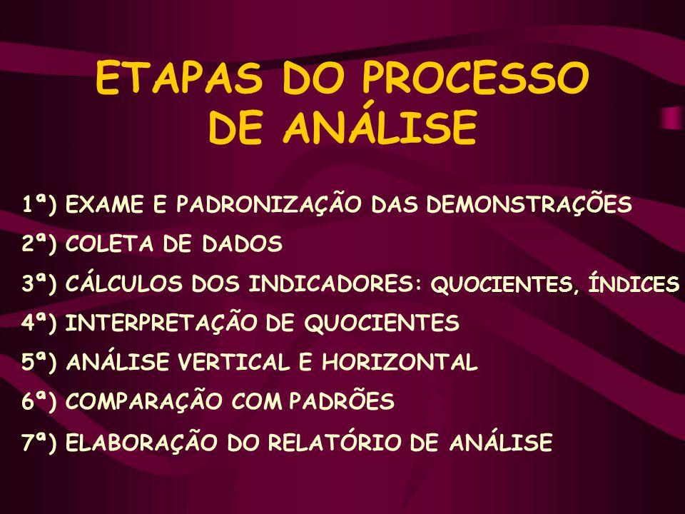 ETAPAS DO PROCESSO DE ANÁLISE