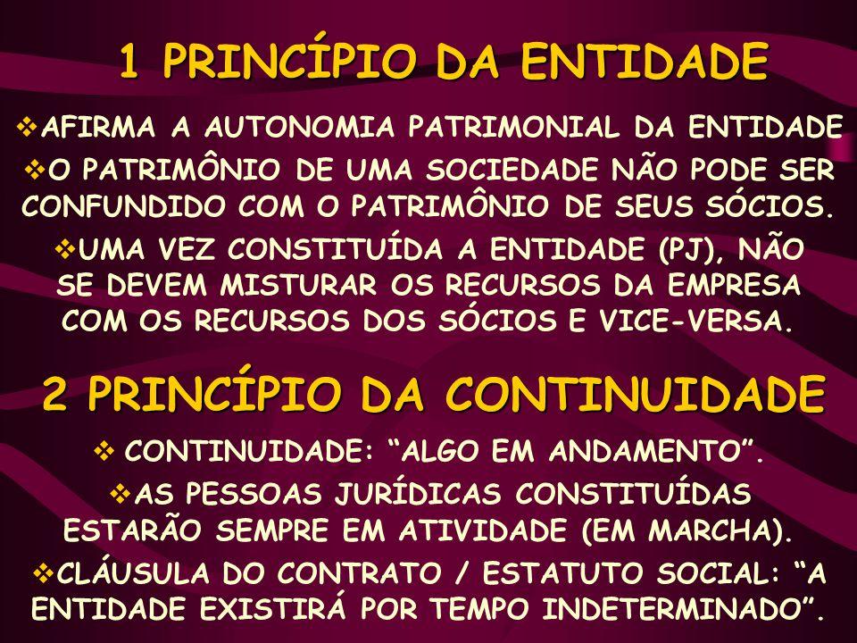 1 PRINCÍPIO DA ENTIDADE 2 PRINCÍPIO DA CONTINUIDADE