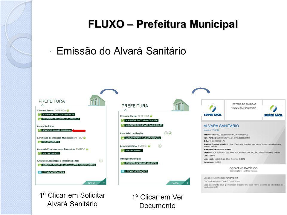 FLUXO – Prefeitura Municipal