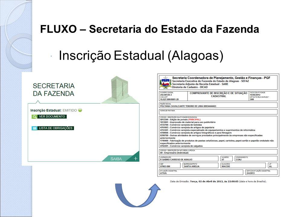 FLUXO – Secretaria do Estado da Fazenda