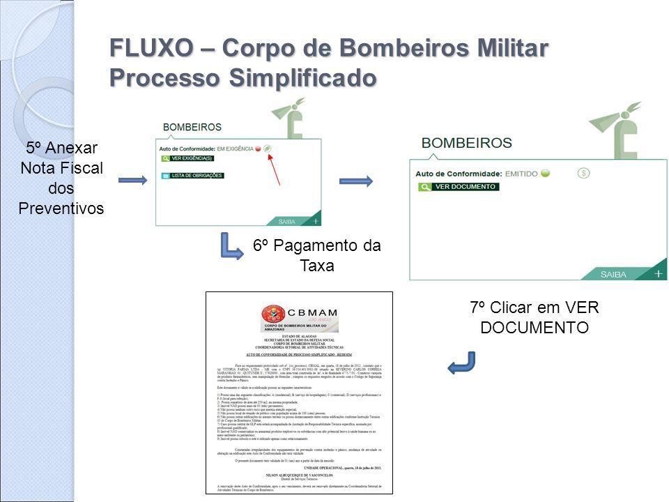 FLUXO – Corpo de Bombeiros Militar Processo Simplificado