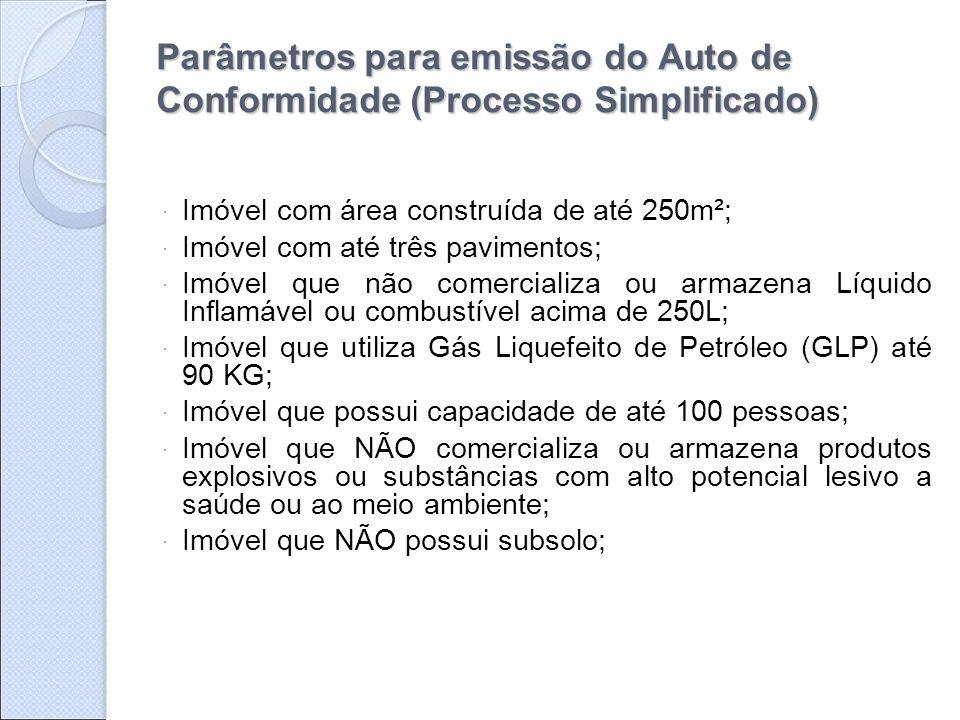 Parâmetros para emissão do Auto de Conformidade (Processo Simplificado)