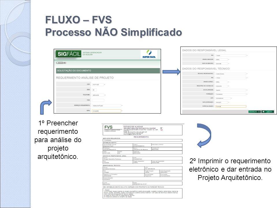 FLUXO – FVS Processo NÃO Simplificado