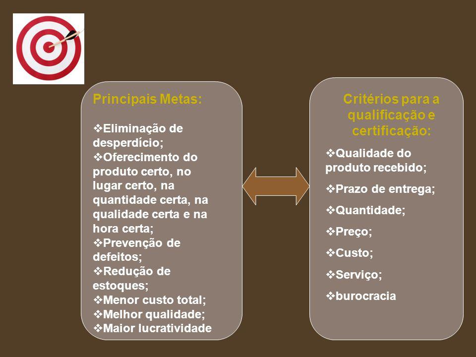 Critérios para a qualificação e certificação: