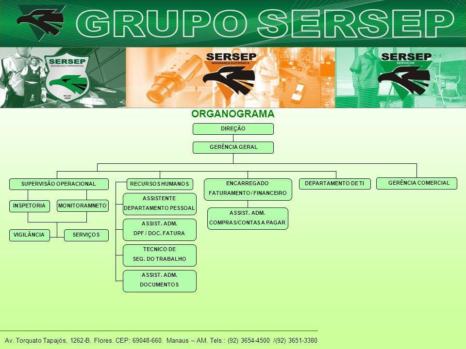 SUPERVISÃO OPERACIONAL FATURAMENTO / FINANCEIRO COMPRAS/CONTAS A PAGAR