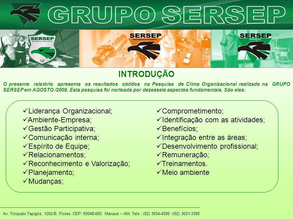 INTRODUÇÃO Liderança Organizacional; Ambiente-Empresa;