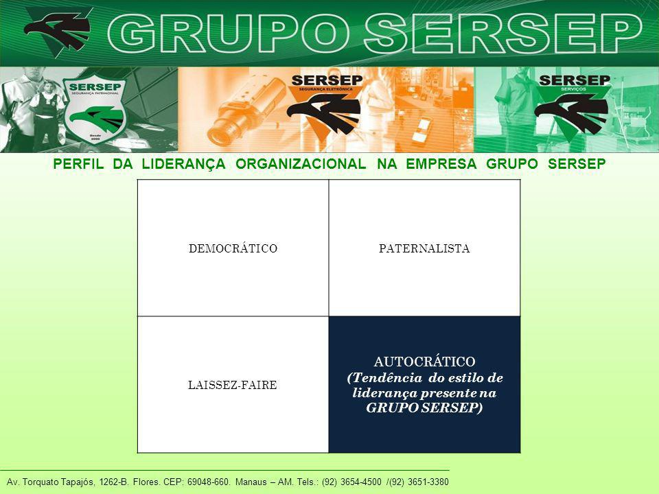 PERFIL DA LIDERANÇA ORGANIZACIONAL NA EMPRESA GRUPO SERSEP