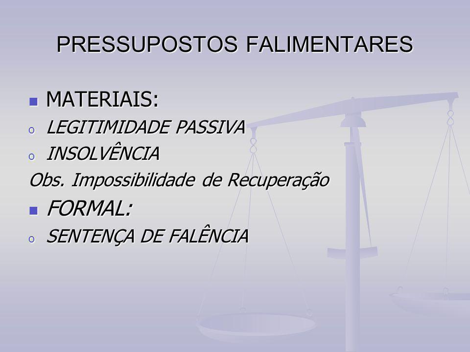 PRESSUPOSTOS FALIMENTARES