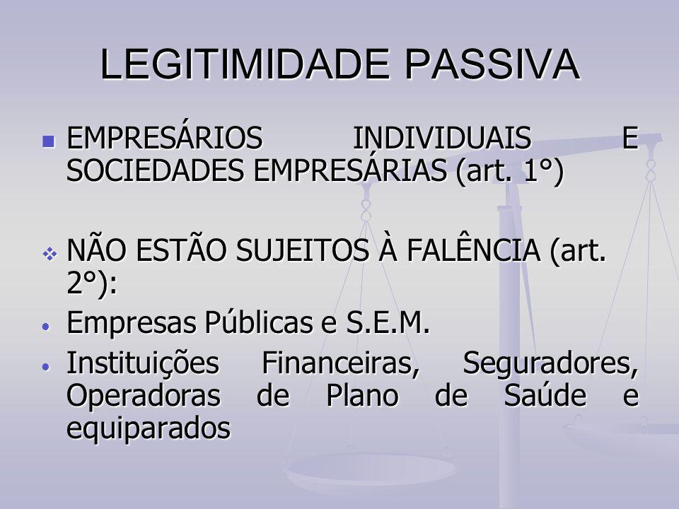 LEGITIMIDADE PASSIVA EMPRESÁRIOS INDIVIDUAIS E SOCIEDADES EMPRESÁRIAS (art. 1°) NÃO ESTÃO SUJEITOS À FALÊNCIA (art. 2°):