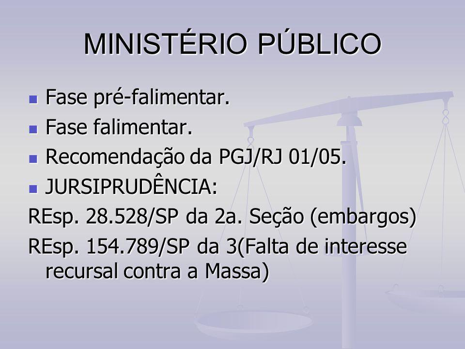 MINISTÉRIO PÚBLICO Fase pré-falimentar. Fase falimentar.