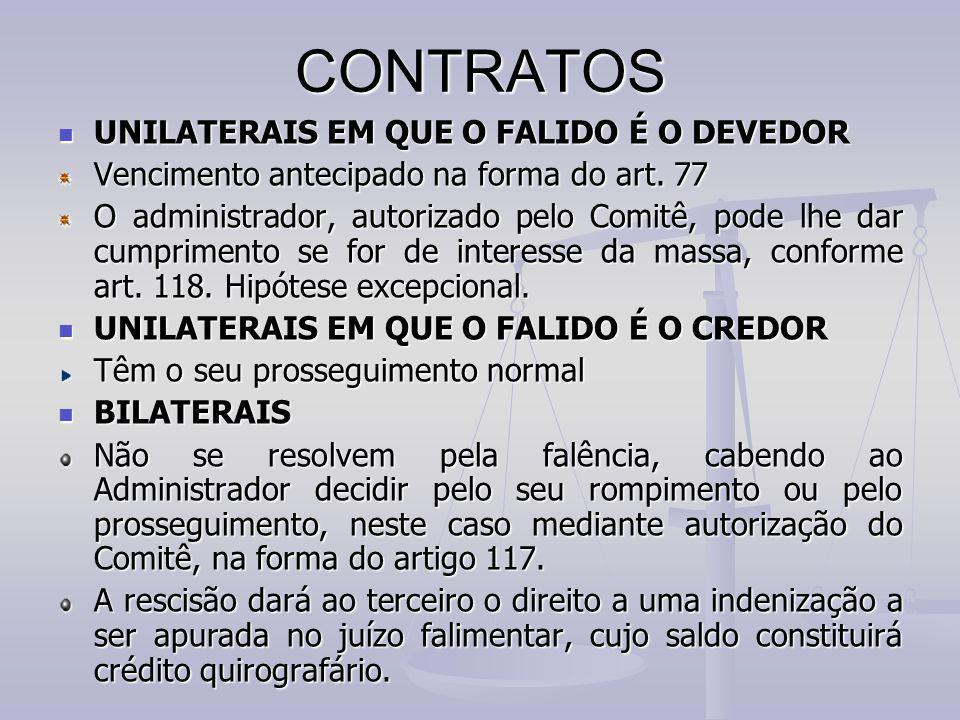 CONTRATOS UNILATERAIS EM QUE O FALIDO É O DEVEDOR