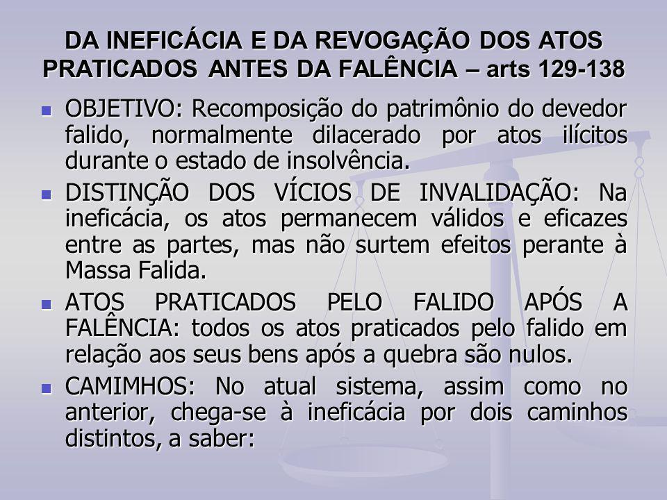 DA INEFICÁCIA E DA REVOGAÇÃO DOS ATOS PRATICADOS ANTES DA FALÊNCIA – arts 129-138