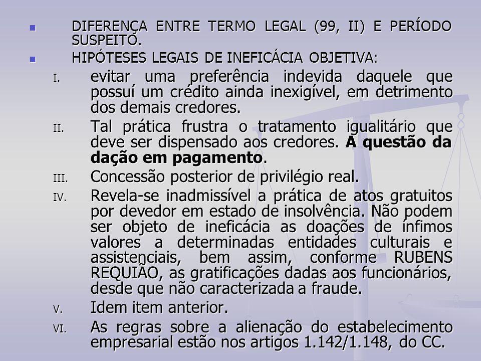 Concessão posterior de privilégio real.