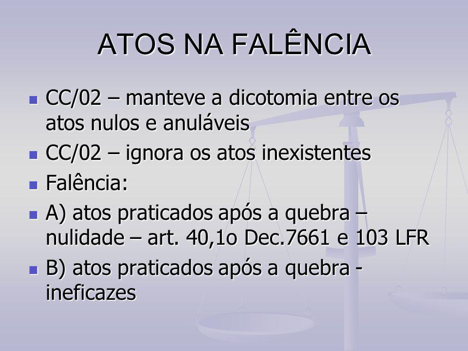 ATOS NA FALÊNCIA CC/02 – manteve a dicotomia entre os atos nulos e anuláveis. CC/02 – ignora os atos inexistentes.