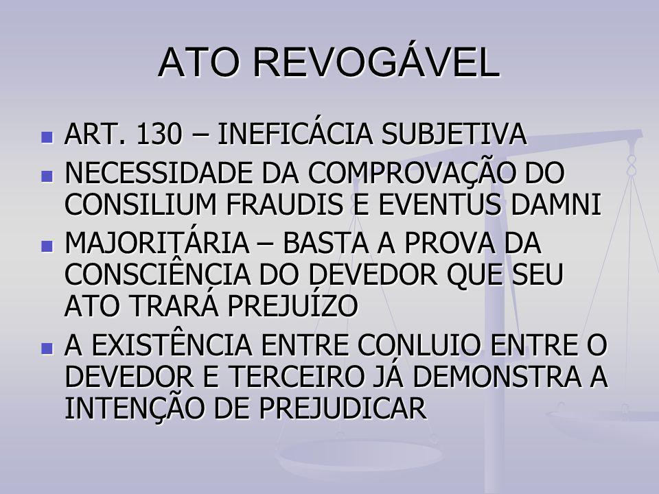 ATO REVOGÁVEL ART. 130 – INEFICÁCIA SUBJETIVA