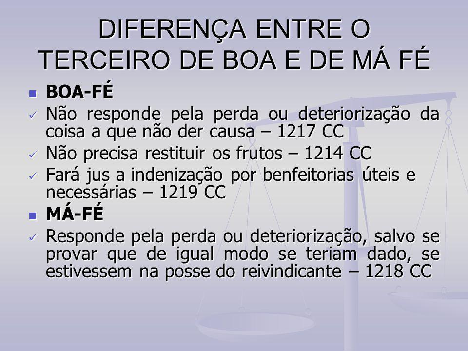 DIFERENÇA ENTRE O TERCEIRO DE BOA E DE MÁ FÉ