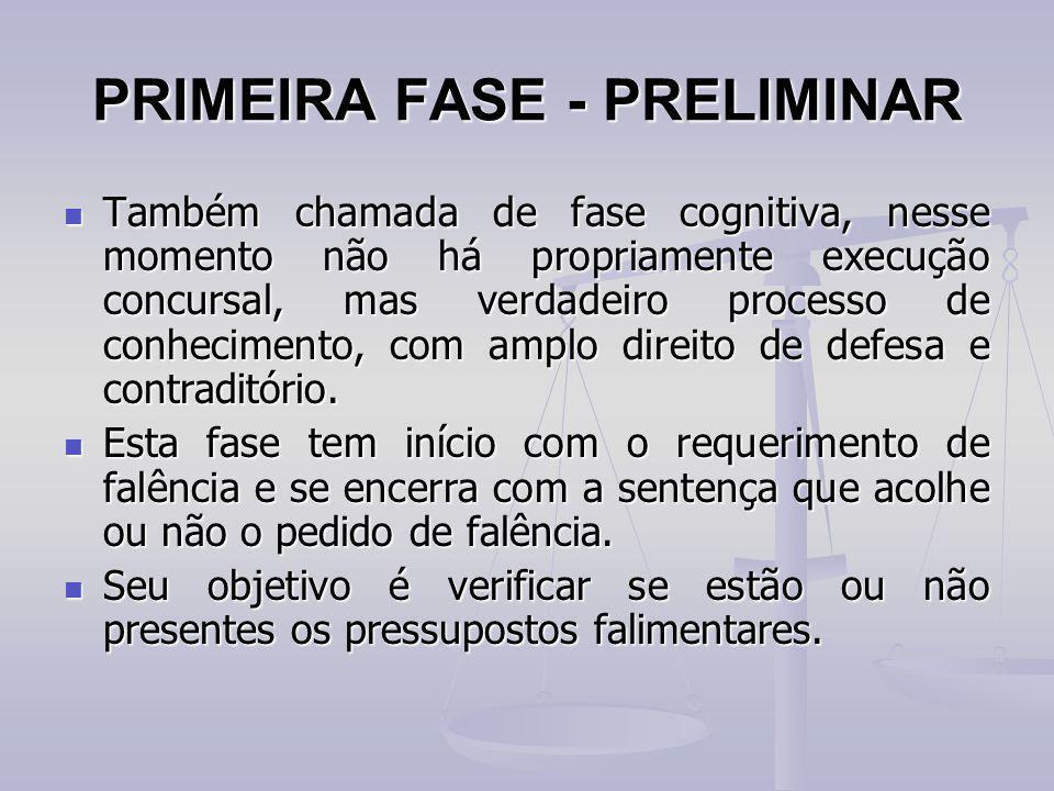PRIMEIRA FASE - PRELIMINAR