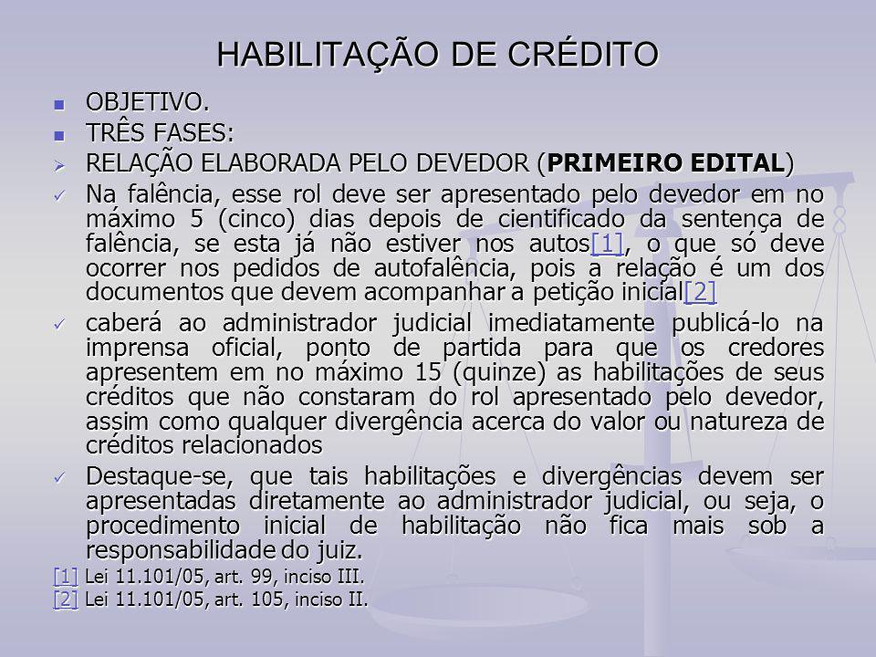 HABILITAÇÃO DE CRÉDITO